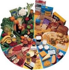 اصول برنامه ریزی غذایی