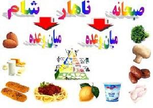 توصیههای لازم در کاهش چربی رژیم غذایی کودکان